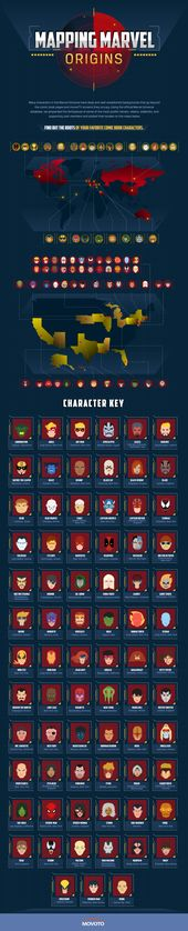This map shows where Marvel's most famous characters are from